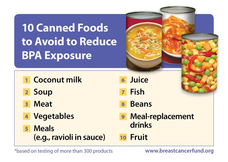 Ban BPA From Your Life: 6 Small Steps That Will Help You Live Toxin Free (VIDEO) | bpa-5 | FDA General Health Medical & Health Science & Technology Toxins